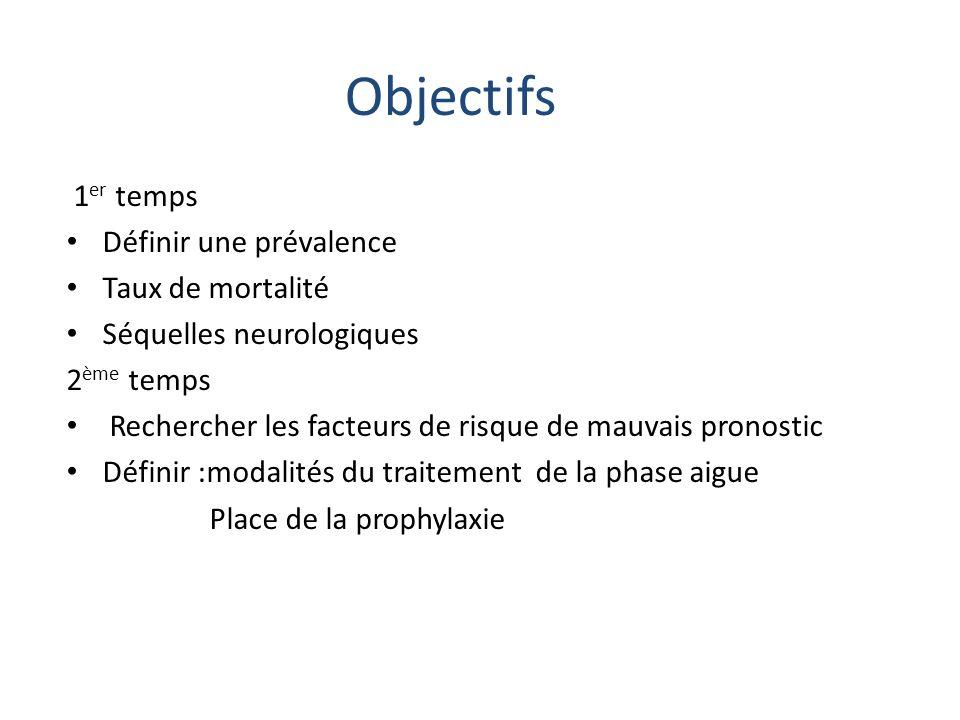 Objectifs 1 er temps Définir une prévalence Taux de mortalité Séquelles neurologiques 2 ème temps Rechercher les facteurs de risque de mauvais pronost
