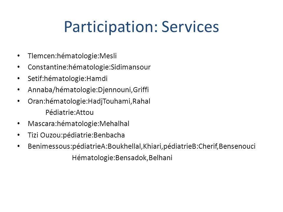 Participation: Services Tlemcen:hématologie:Mesli Constantine:hématologie:Sidimansour Setif:hématologie:Hamdi Annaba/hématologie:Djennouni,Griffi Oran