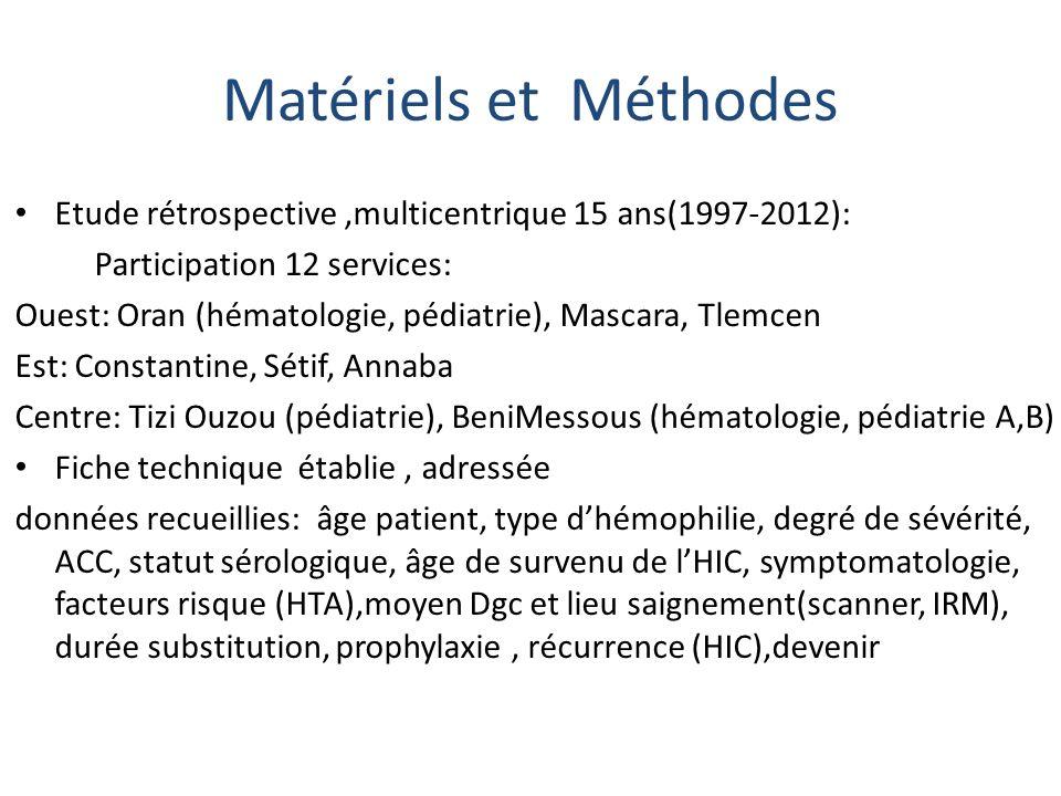 Matériels et Méthodes Etude rétrospective,multicentrique 15 ans(1997-2012): Participation 12 services: Ouest: Oran (hématologie, pédiatrie), Mascara,