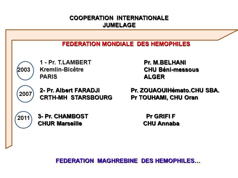 COOPERATION INTERNATIONALE JUMELAGE FEDERATION MONDIALE DES HEMOPHILES 1 - Pr. T.LAMBERT Kremlin-BicêtrePARIS 2- Pr. Albert FARADJI CRTH-MH STARSBOURG