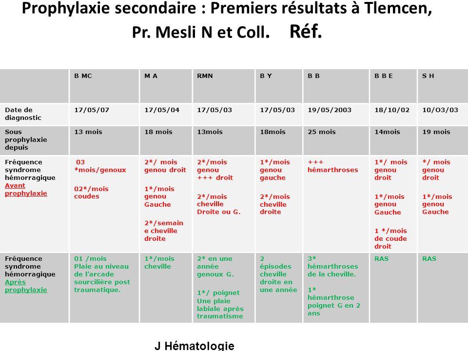 Prophylaxie secondaire : Premiers résultats à Tlemcen, Pr. Mesli N et Coll. Réf. B MCM ARMNB YB B B B ES H Date de diagnostic 17/05/0717/05/0417/05/03