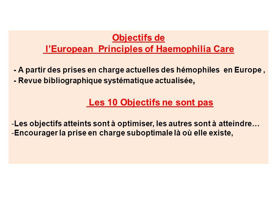 Objectifs de lEuropean Principles of Haemophilia Care - A partir des prises en charge actuelles des hémophiles en Europe, - Revue bibliographique syst