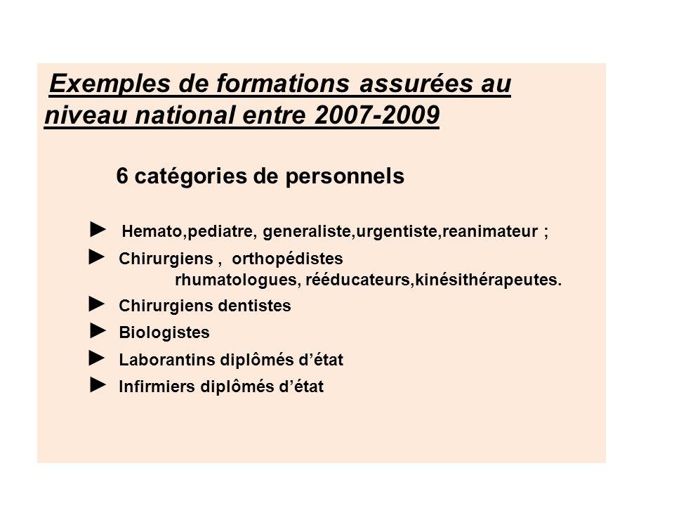 Exemples de formations assurées au niveau national entre 2007-2009 6 catégories de personnels Hemato,pediatre, generaliste,urgentiste,reanimateur ; Ch