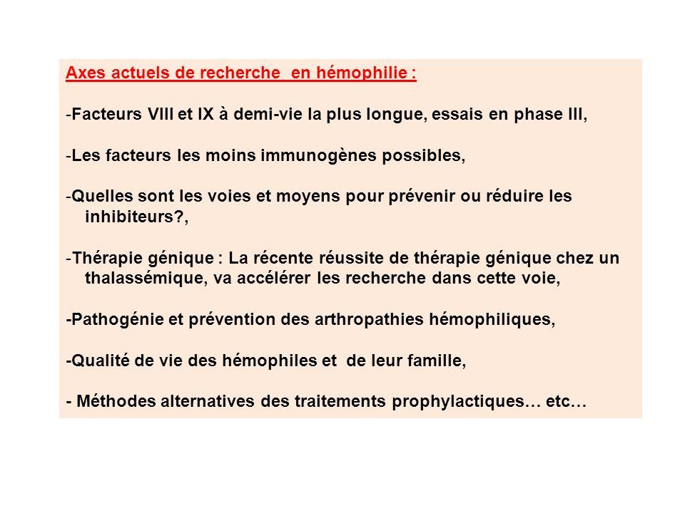 Axes actuels de recherche en hémophilie : -Facteurs VIII et IX à demi-vie la plus longue, essais en phase III, -Les facteurs les moins immunogènes pos