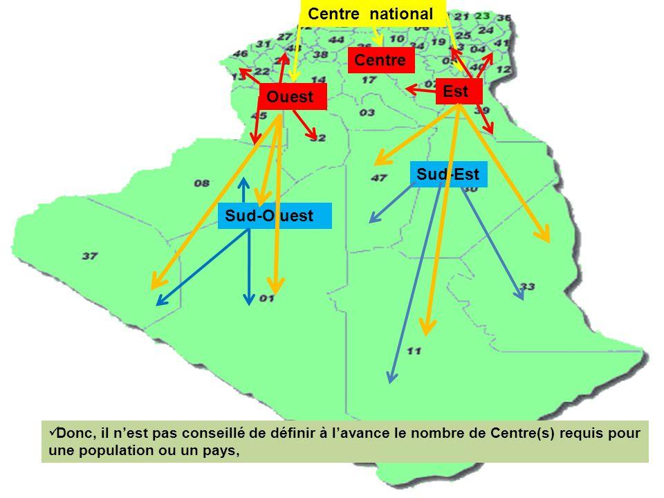 Centre national Ouest Est Sud-O uest Sud-Est Centre Donc, il nest pas conseillé de définir à lavance le nombre de Centre(s) requis pour une population
