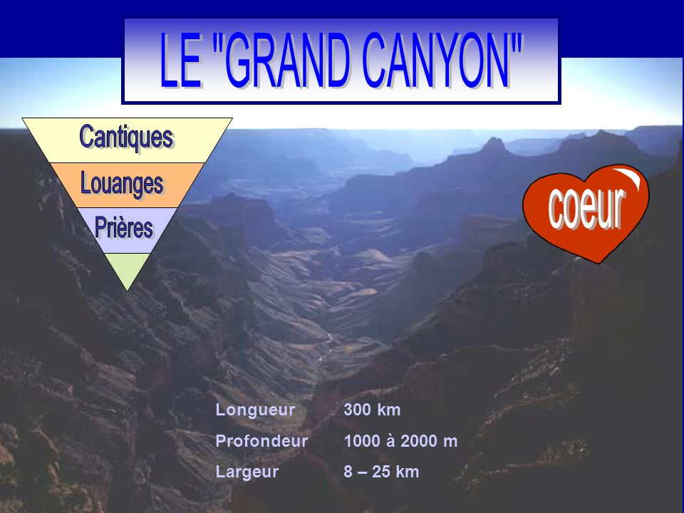 Longueur300 km Profondeur1000 à 2000 m Largeur8 – 25 km