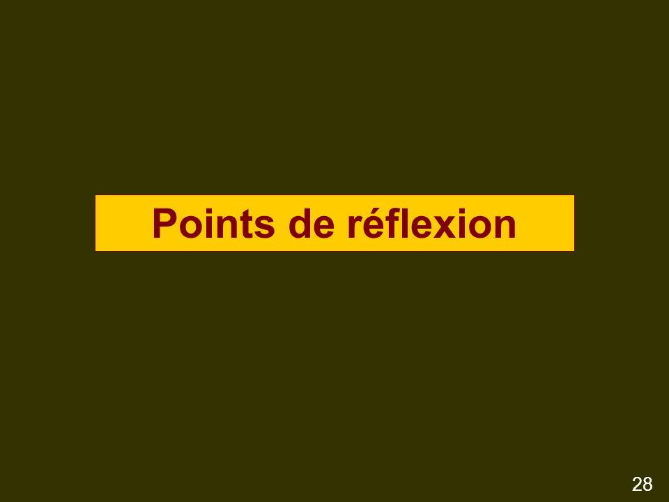 Points de réflexion 28