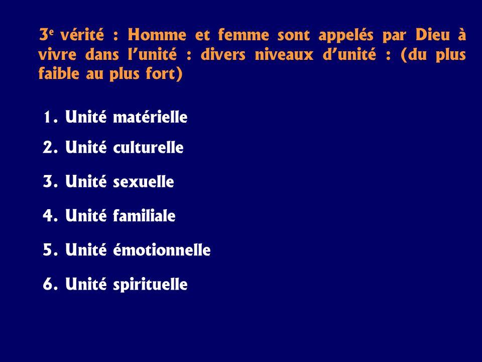 3 e vérité : Homme et femme sont appelés par Dieu à vivre dans lunité : divers niveaux dunité : (du plus faible au plus fort) 1. Unité matérielle 2. U