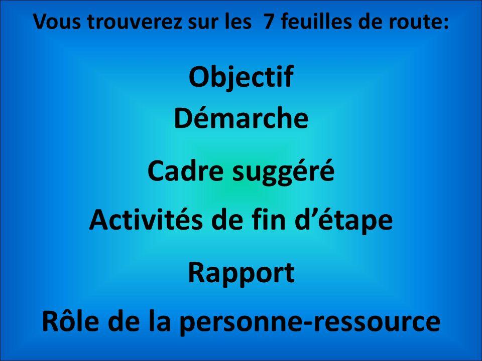 Objectif Démarche Cadre suggéré Activités de fin détape Rapport Rôle de la personne-ressource Vous trouverez sur les 7 feuilles de route: