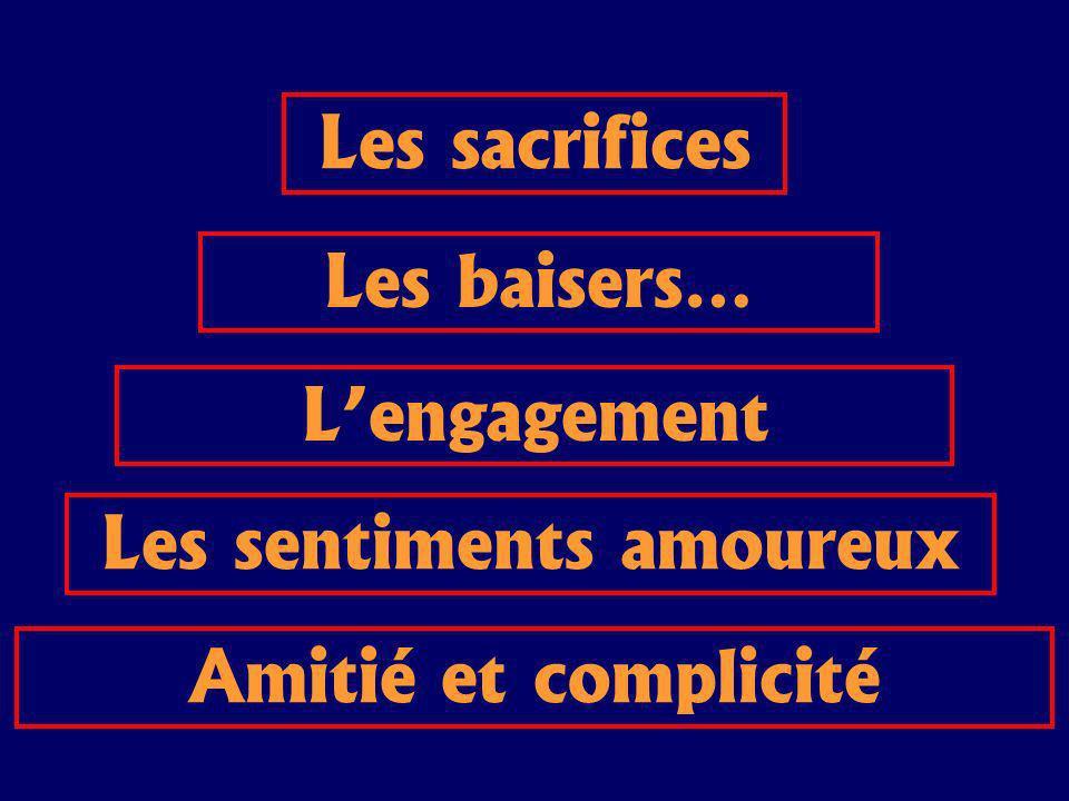 Amitié et complicité Les baisers… Les sentiments amoureux Lengagement Les sacrifices