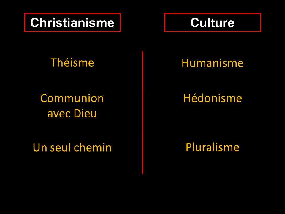 ChristianismeCulture Théisme Humanisme Communion avec Dieu Hédonisme Un seul chemin Pluralisme
