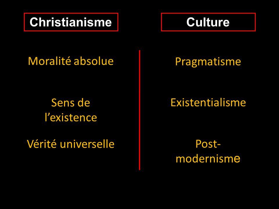 ChristianismeCulture Moralité absolue Pragmatisme Sens de lexistence Existentialisme Vérité universelle Post- modernism e