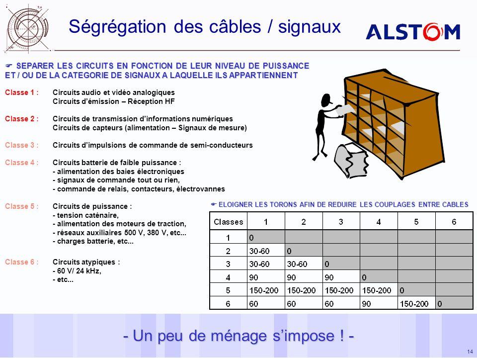 14 Ségrégation des câbles / signaux - Un peu de ménage simpose .