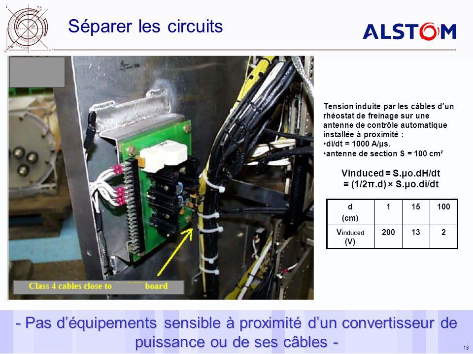 18 Tension induite par les câbles d un rhéostat de freinage sur une antenne de contrôle automatique installée à proximité : di/dt = 1000 A/μs.