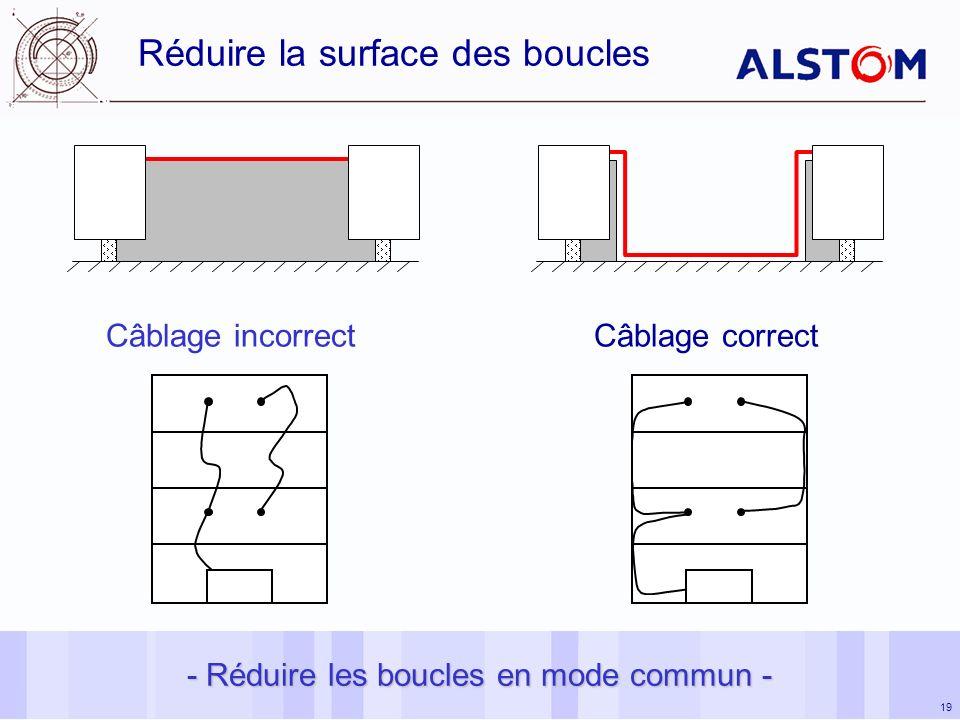 19 - Réduire les boucles en mode commun - Câblage incorrectCâblage correct Réduire la surface des boucles
