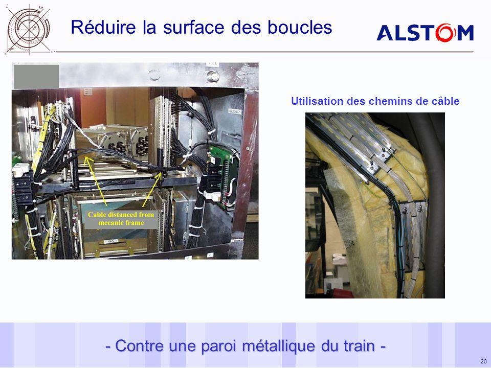 20 Réduire la surface des boucles - Contre une paroi métallique du train - Utilisation des chemins de câble