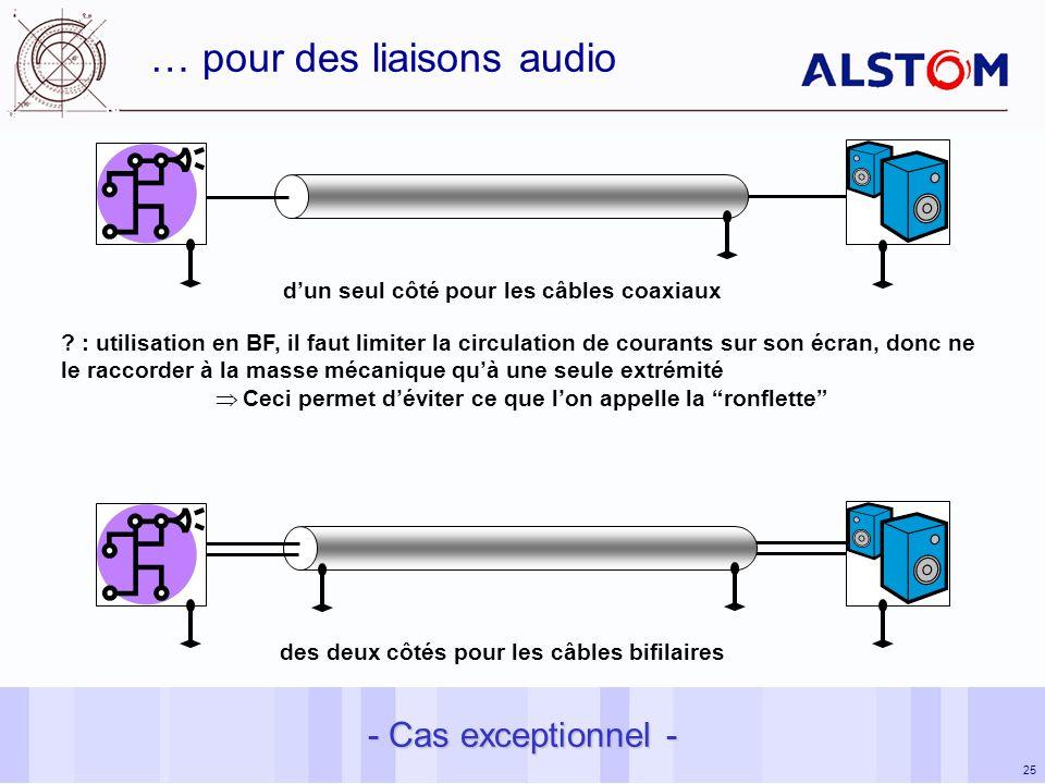 25 … pour des liaisons audio - Cas exceptionnel - des deux côtés pour les câbles bifilaires dun seul côté pour les câbles coaxiaux .