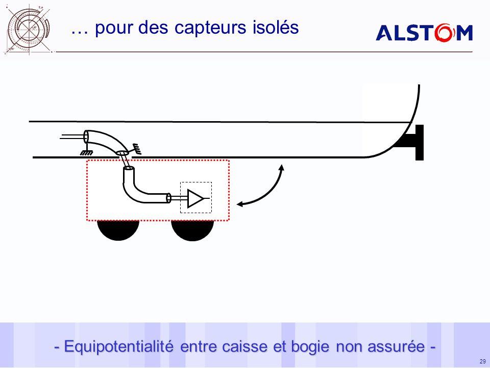29 … pour des capteurs isolés - Equipotentialité entre caisse et bogie non assurée -