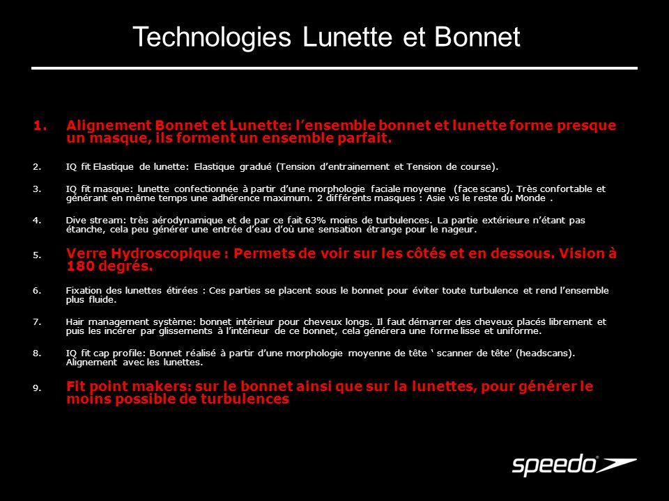 Technologies Lunette et Bonnet 1.Alignement Bonnet et Lunette: lensemble bonnet et lunette forme presque un masque, ils forment un ensemble parfait. 2