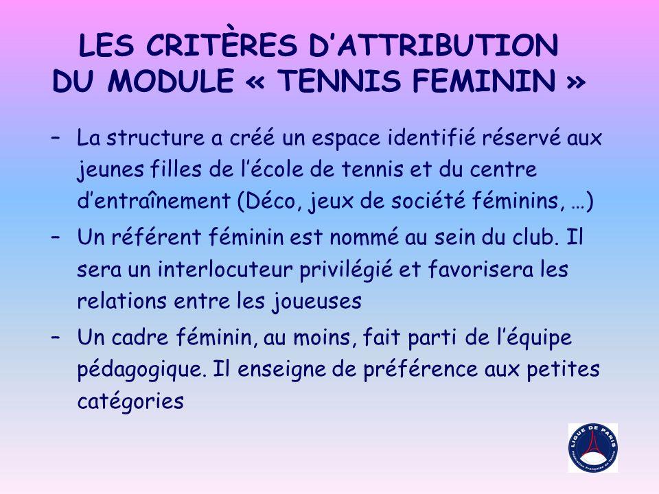 LES CRITÈRES DATTRIBUTION DU MODULE « TENNIS FEMININ » –La structure a créé un espace identifié réservé aux jeunes filles de lécole de tennis et du centre dentraînement (Déco, jeux de société féminins, …) –Un référent féminin est nommé au sein du club.