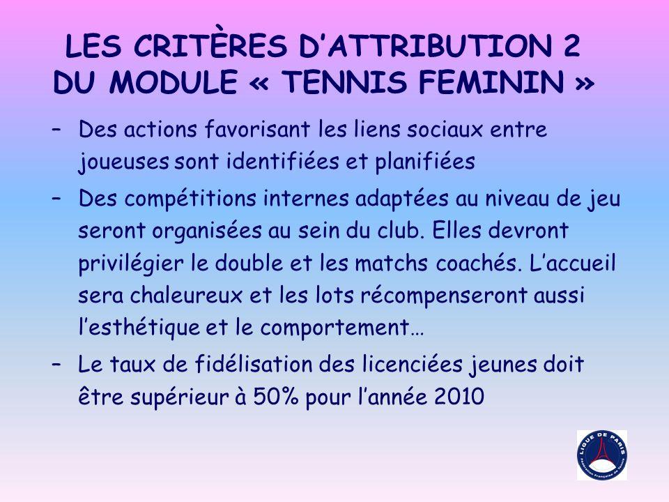 LES CRITÈRES DATTRIBUTION 2 DU MODULE « TENNIS FEMININ » –Des actions favorisant les liens sociaux entre joueuses sont identifiées et planifiées –Des compétitions internes adaptées au niveau de jeu seront organisées au sein du club.