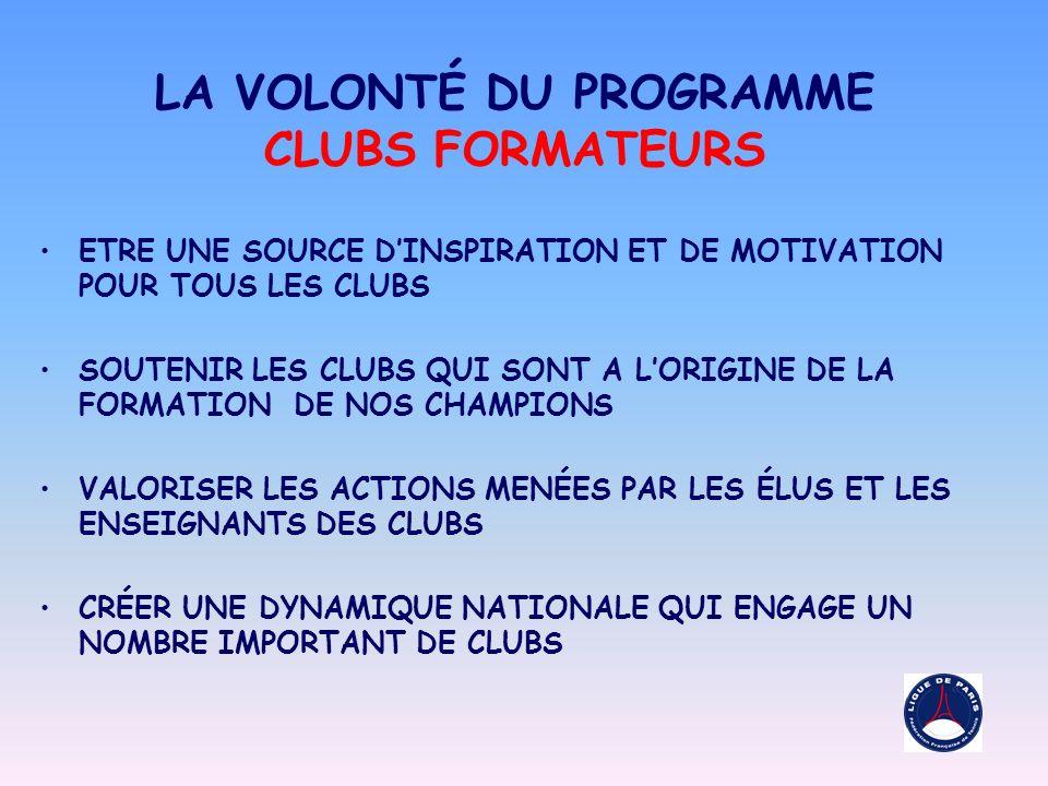 LA VOLONTÉ DU PROGRAMME CLUBS FORMATEURS ETRE UNE SOURCE DINSPIRATION ET DE MOTIVATION POUR TOUS LES CLUBS SOUTENIR LES CLUBS QUI SONT A LORIGINE DE LA FORMATION DE NOS CHAMPIONS VALORISER LES ACTIONS MENÉES PAR LES ÉLUS ET LES ENSEIGNANTS DES CLUBS CRÉER UNE DYNAMIQUE NATIONALE QUI ENGAGE UN NOMBRE IMPORTANT DE CLUBS