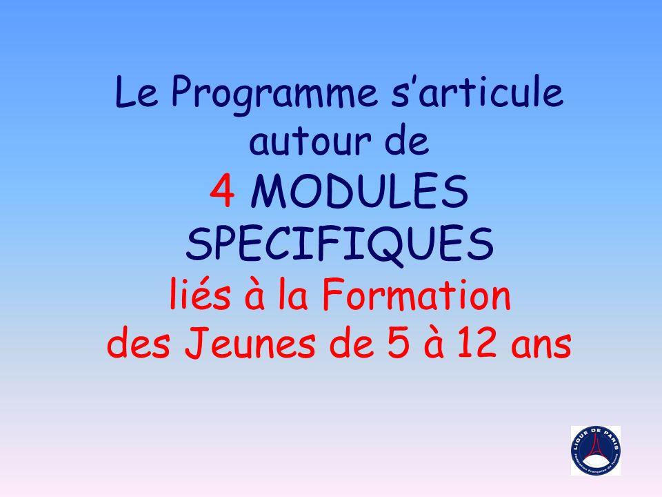 Le Programme sarticule autour de 4 MODULES SPECIFIQUES liés à la Formation des Jeunes de 5 à 12 ans