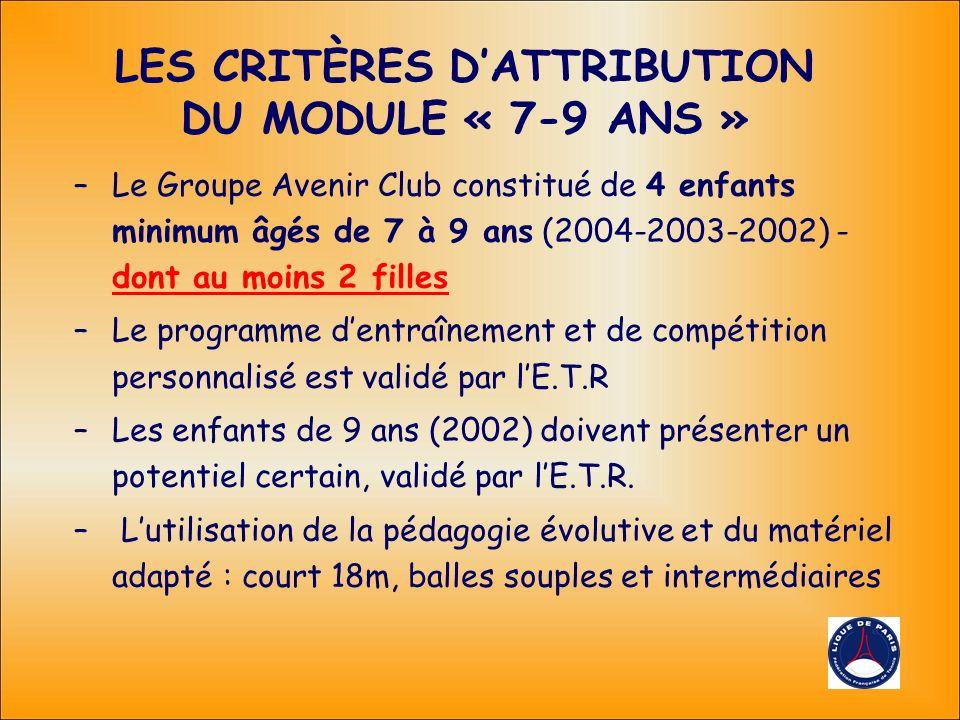 LES CRITÈRES DATTRIBUTION DU MODULE « 7-9 ANS » –Le Groupe Avenir Club constitué de 4 enfants minimum âgés de 7 à 9 ans (2004-2003-2002) - dont au moins 2 filles –Le programme dentraînement et de compétition personnalisé est validé par lE.T.R –Les enfants de 9 ans (2002) doivent présenter un potentiel certain, validé par lE.T.R.