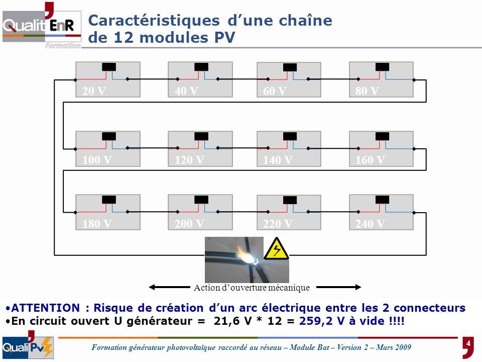 Formation générateur photovoltaïque raccordé au réseau – Module Bat – Version 2 – Mars 2009 ATTENTION : Risque de création dun arc électrique entre le