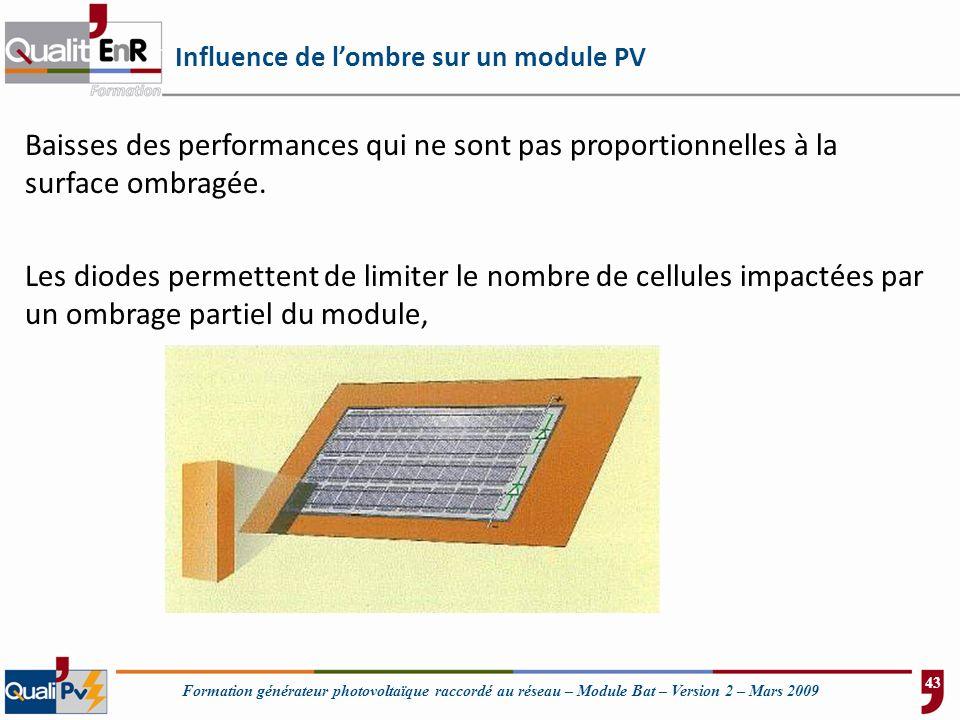 Formation générateur photovoltaïque raccordé au réseau – Module Bat – Version 2 – Mars 2009 Influence de lombre sur un module PV Baisses des performan