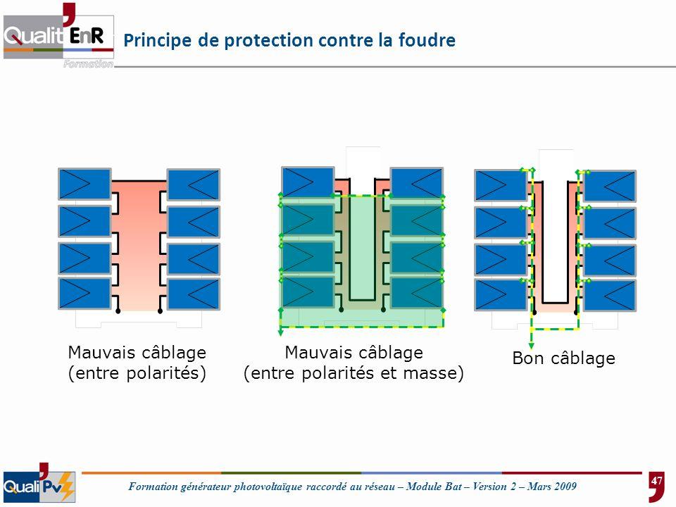 Formation générateur photovoltaïque raccordé au réseau – Module Bat – Version 2 – Mars 2009 Mauvais câblage (entre polarités) Mauvais câblage (entre p