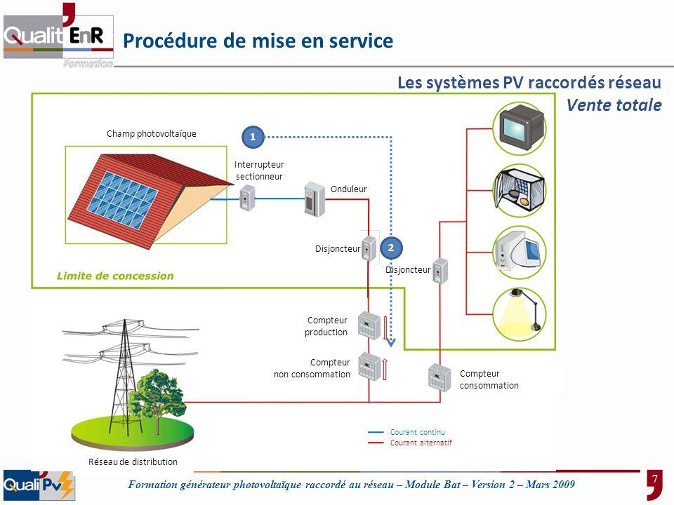 Formation générateur photovoltaïque raccordé au réseau – Module Bat – Version 2 – Mars 2009 Procédure de mise en service Les systèmes PV raccordés rés