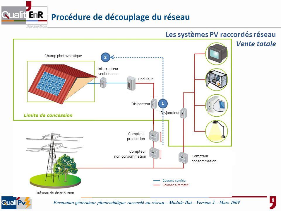 Formation générateur photovoltaïque raccordé au réseau – Module Bat – Version 2 – Mars 2009 Procédure de découplage du réseau Les systèmes PV raccordé