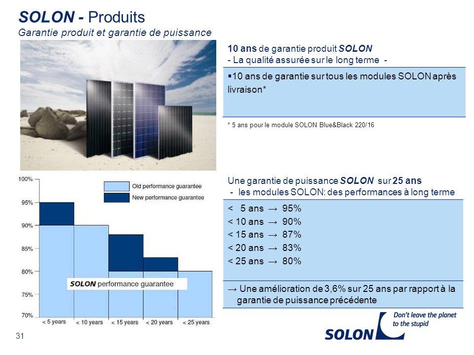 31 SOLON - Produits Garantie produit et garantie de puissance 10 ans de garantie produit SOLON - La qualité assurée sur le long terme - 10 ans de garantie sur tous les modules SOLON après livraison* Une garantie de puissance SOLON sur 25 ans - les modules SOLON: des performances à long terme < 5 ans 95% < 10 ans 90% < 15 ans 87% < 20 ans 83% < 25 ans 80% Une amélioration de 3,6% sur 25 ans par rapport à la garantie de puissance précédente * 5 ans pour le module SOLON Blue&Black 220/16