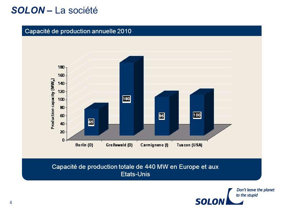 15 SOLON - Produits Centrales au sol SOLON Blue 220/16 & Black 220/16 - Optimisation du coût avec les modules standards SOLON - Puissance (Pmax) Plage de puissance de 210 à 230 Wc RendementJusquà 14,1% Dimensions 1.640 x 1.000 x 34 mm Données mécaniques 60 cellules mono- ou polycristallines 6 Boîte de jonction avec 3 diodes de dérivation Verre hautement transparent 4 mm Cadre en aluminium anodisé en profilé creux de 34 mm avec perforations de drainage Tedlar blanc Raccords invisibles Connecteurs MC-4 Note Uniquement disponible pour les projets à partir de 500 KWc