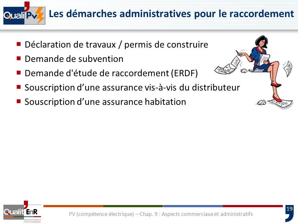 19 PV (compétence électrique) – Chap. 9 : Aspects commerciaux et administratifs Les démarches administratives pour le raccordement Déclaration de trav