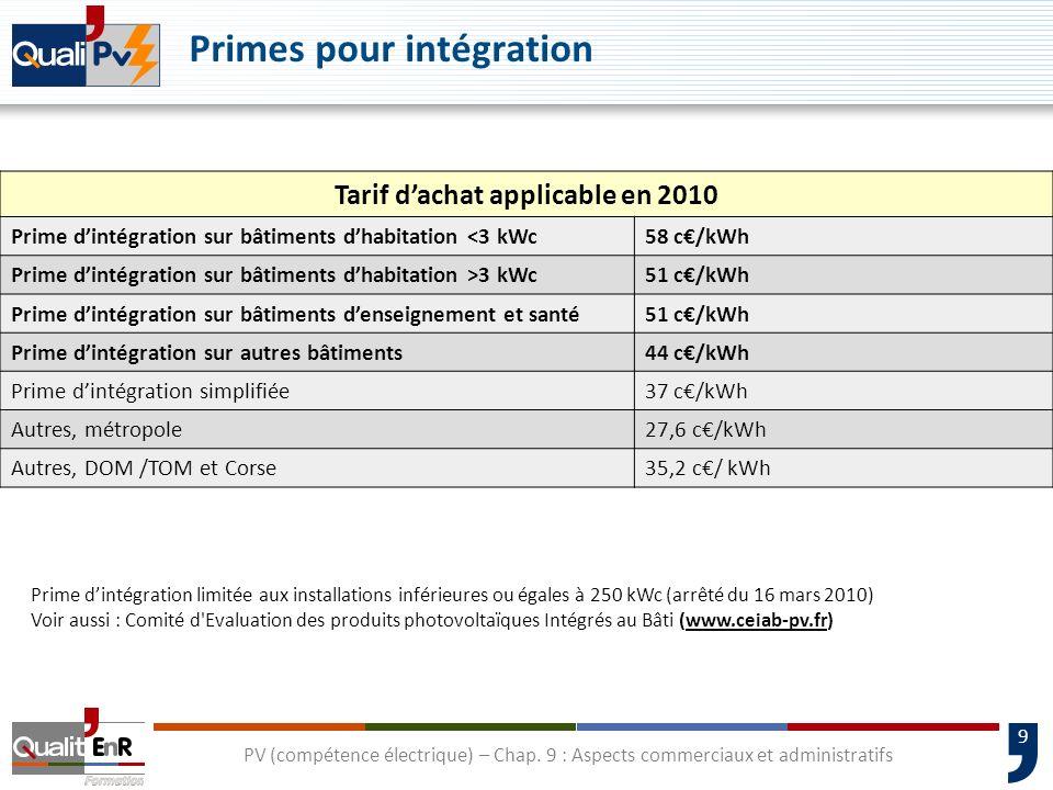 9 Primes pour intégration Prime dintégration limitée aux installations inférieures ou égales à 250 kWc (arrêté du 16 mars 2010) Voir aussi : Comité d'
