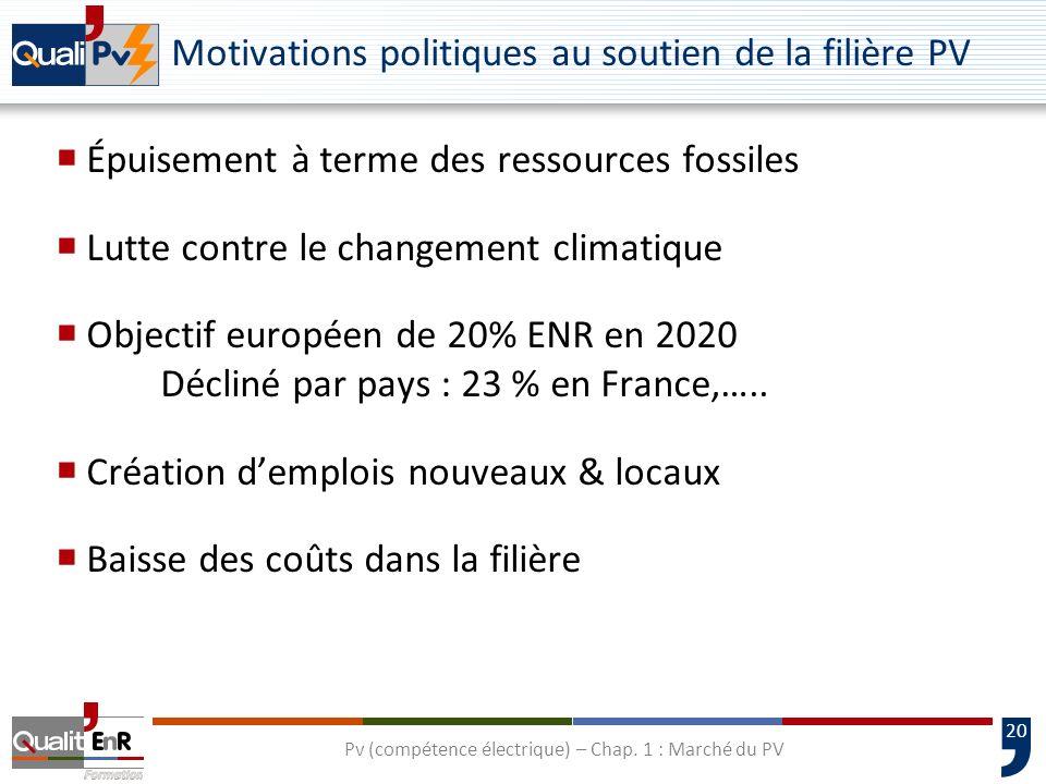 21 Consommation des énergies fossiles dans le monde Pv (compétence électrique) – Chap.