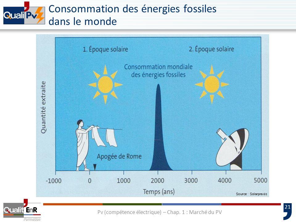 22 Les points à retenir Le potentiel de lénergie solaire Le soleil fournit léquivalent de 11 250 fois la consommation mondiale annuelle La demande et la production mondiale délectricité Production mondiale délectricité 20 000 TWh Le solaire ne représente que 1,3% de la production dénergie électrique renouvelable en 2008 Les installations Photovoltaïques en Europe Puissance installée cumulée en 2009 : 15 860MWc dont 5 485 durant lannée Principaux pays Allemagne (9 830MWc), Espagne (3 520MWc), Pv (compétence électrique) – Chap.