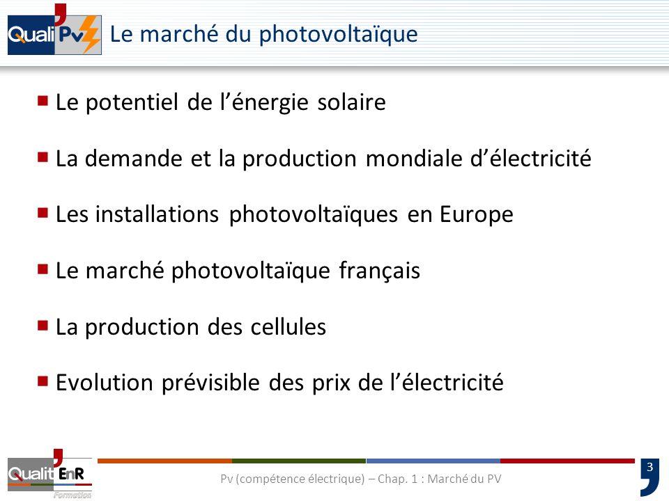 4 Lénergie fournie par le soleil est 11 250 fois supérieure aux besoins de la population mondiale Le potentiel de lénergie solaire Réserves connues Pv (compétence électrique) – Chap.