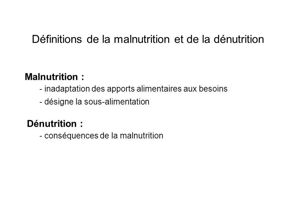 Degré dexpression clinique de la MPE Il est fortement influencé par : - limportance et de la rapidité de la perte pondérale ( 2% en 1 sem = 5% en 1 mois = 10% en 6 mois) - la part respective des carences énergétique et protidique - létat nutritionnel initial - le degré de participation endogène de la malnutrition Il est souvent sous-estimé chez le sujet obèse!