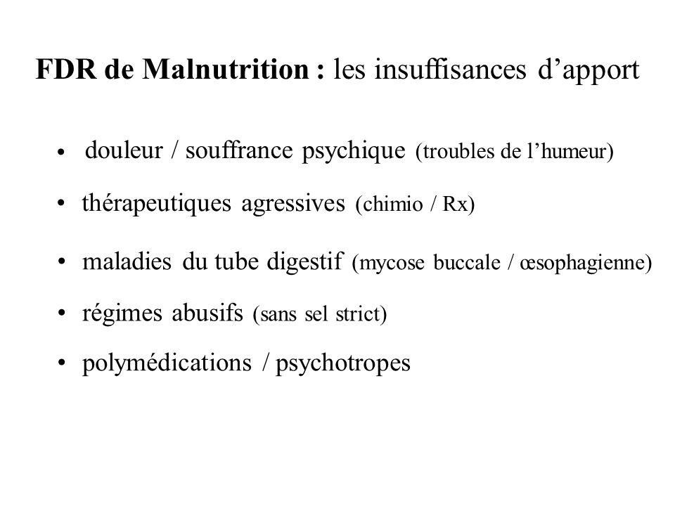 EVALUATION CLINIQUE SUBJECTIVE GLOBALE DELETAT NUTRITIONNEL Index de Detsky (SGA) Conclusion: Etat nutritionnel : normal ; modérément dénutri ; sévèrement dénutri Modifications du poids (6 derniers mois : 10% ; 2 dernières semaines : -, =, +) Symptômes gastro-intestinaux dune durée > 2 mois (anorexie, vomissements, diarrhée) Modification des apports diététiques (pas de changement, nette diminution, jeûne) Capacité fonctionnelle (bonne, assez bonne, repos diurne, alitement) Niveau de stress métabolique (absent, modéré, intense) Fonte musculaire (quadriceps, fessiers, deltoïdes) Perte du tissu adipeux sous cutané (quadricipital, tricipital, pré thoracique) Syndrome oedémateux (oedèmes chevilles +/- sacrum ; ascite) Utilisation préférentielle: identification des besoins de renutrition pré-opératoire