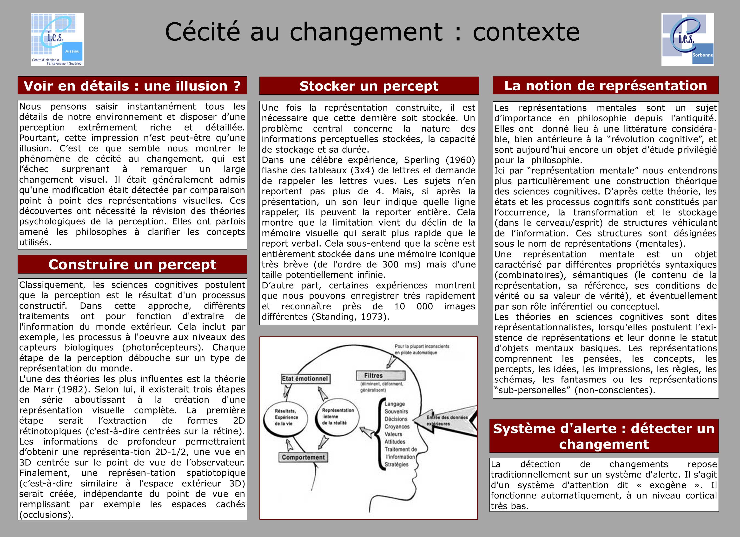 Cécité au changement : contexte Classiquement, les sciences cognitives postulent que la perception est le résultat d'un processus constructif. Dans ce