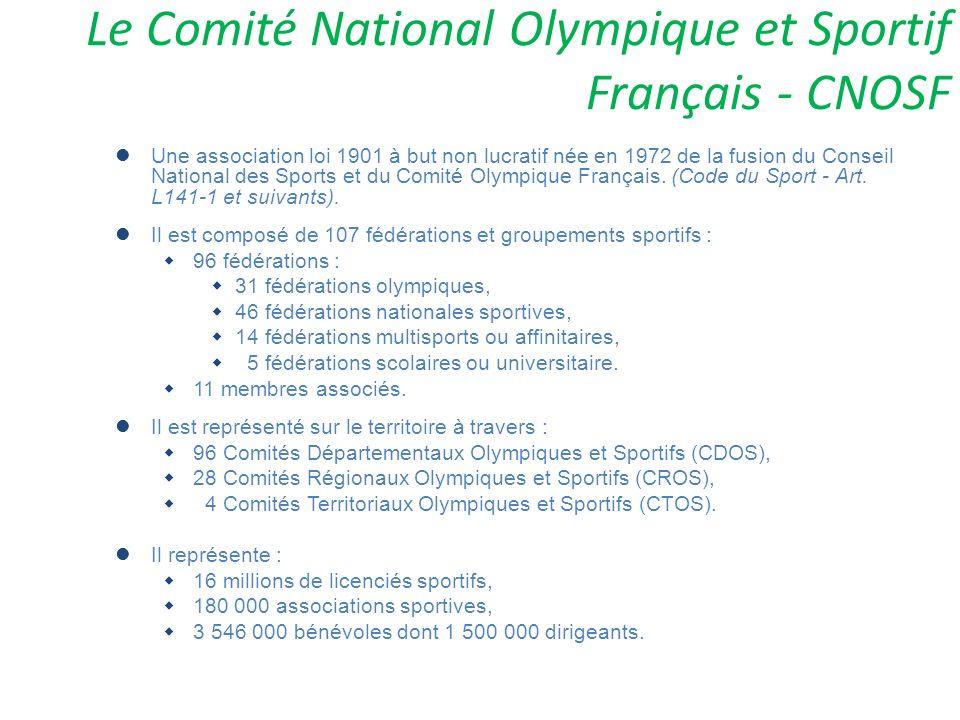 Le Comité National Olympique et Sportif Français - CNOSF Une association loi 1901 à but non lucratif née en 1972 de la fusion du Conseil National des Sports et du Comité Olympique Français.