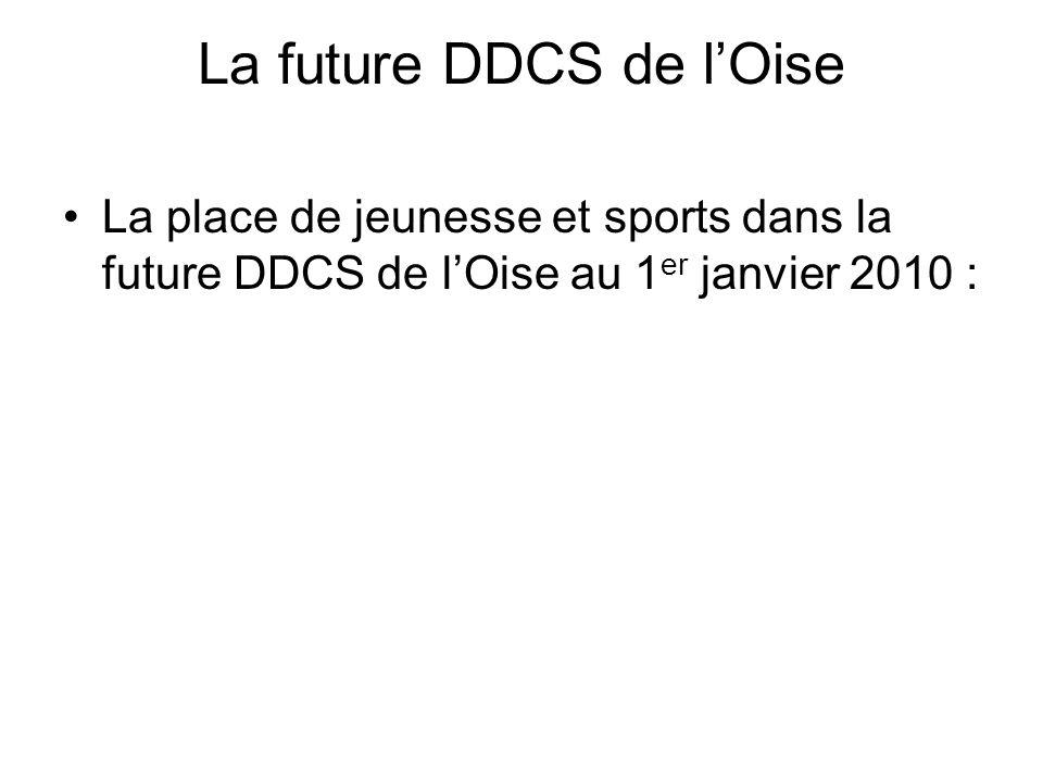 La future DDCS de lOise La place de jeunesse et sports dans la future DDCS de lOise au 1 er janvier 2010 :