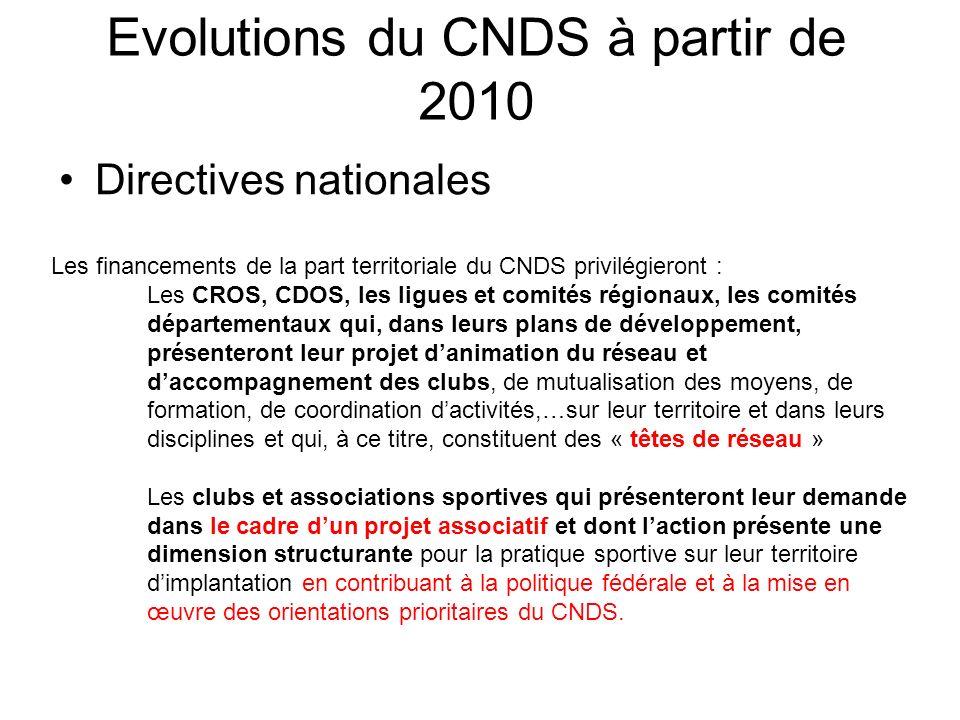 Evolutions du CNDS à partir de 2010 Directives nationales Les financements de la part territoriale du CNDS privilégieront : Les CROS, CDOS, les ligues