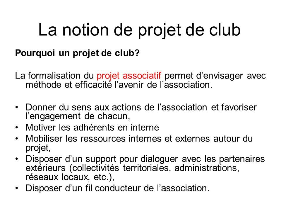 La notion de projet de club Pourquoi un projet de club? La formalisation du projet associatif permet denvisager avec méthode et efficacité lavenir de