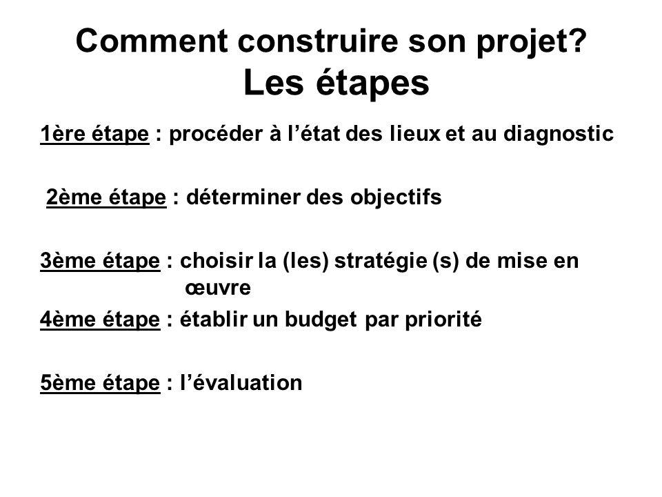 Comment construire son projet? Les étapes 1ère étape : procéder à létat des lieux et au diagnostic 2ème étape : déterminer des objectifs 3ème étape :