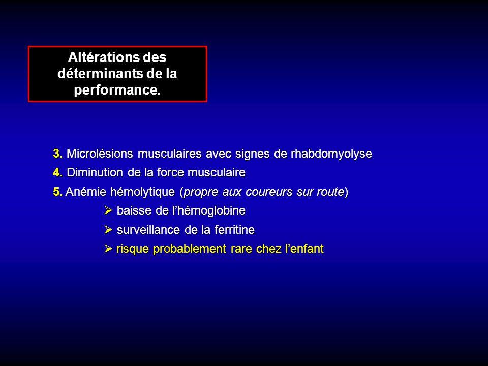 3.Microlésions musculaires avec signes de rhabdomyolyse 4.