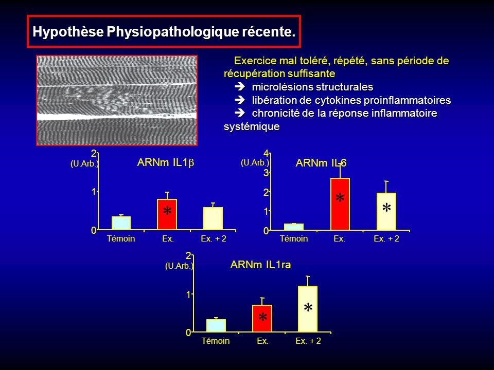 Hypothèse Physiopathologique récente.0 1 2 3 4 TémoinEx.Ex.